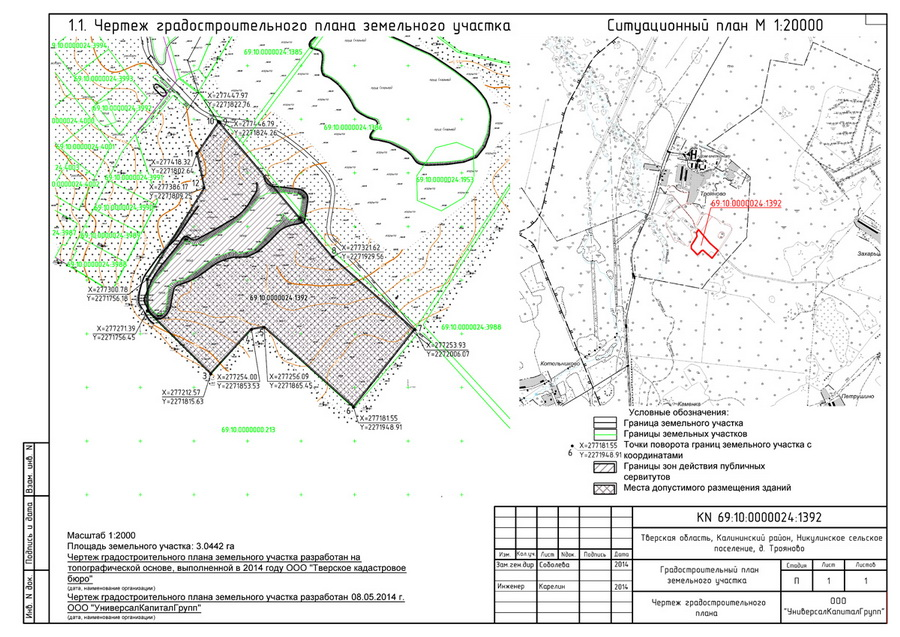 выписка из градостроительного регламента на земельный участок
